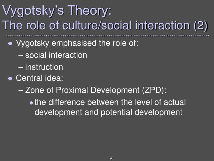 vygotsky essay Social interaction, social-cultural theory - lev vygotsky and social development theory.