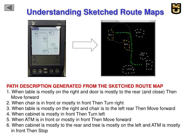 Understanding Sketched Route Maps