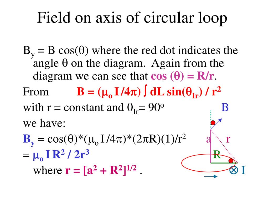 Field on axis of circular loop