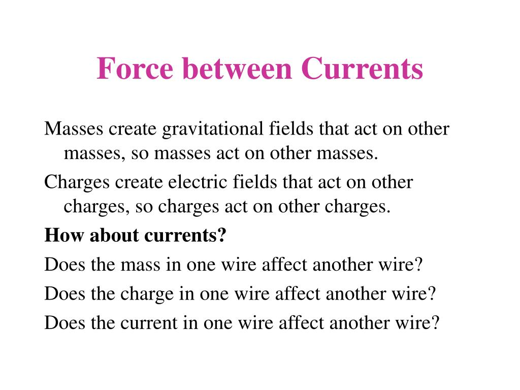 Force between Currents