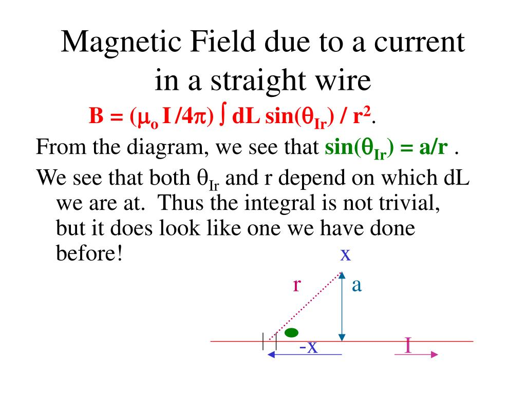 Magnetic Field due to a current in a straight wire