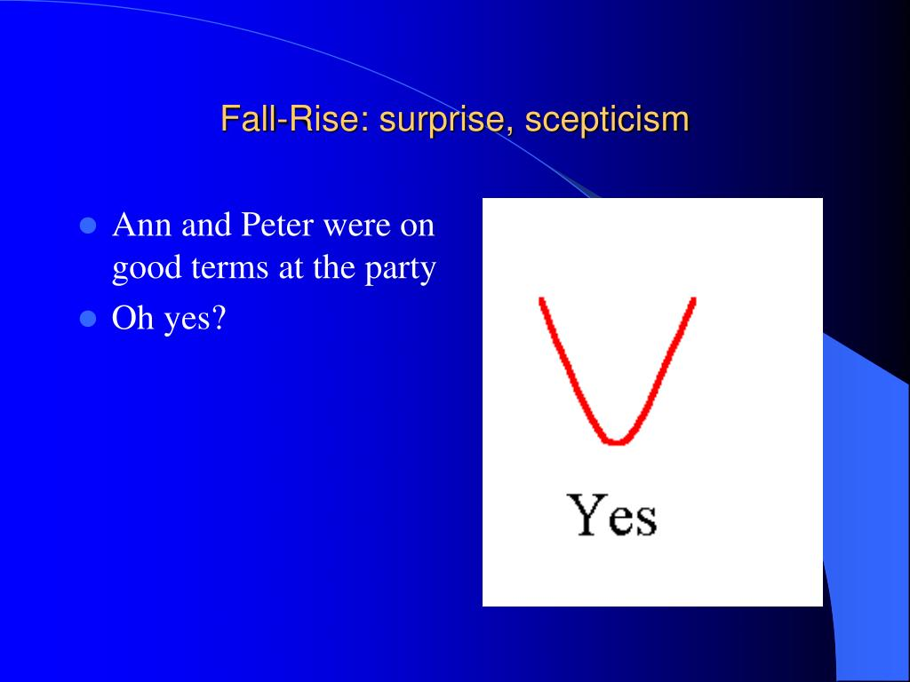 Fall-Rise: surprise, scepticism