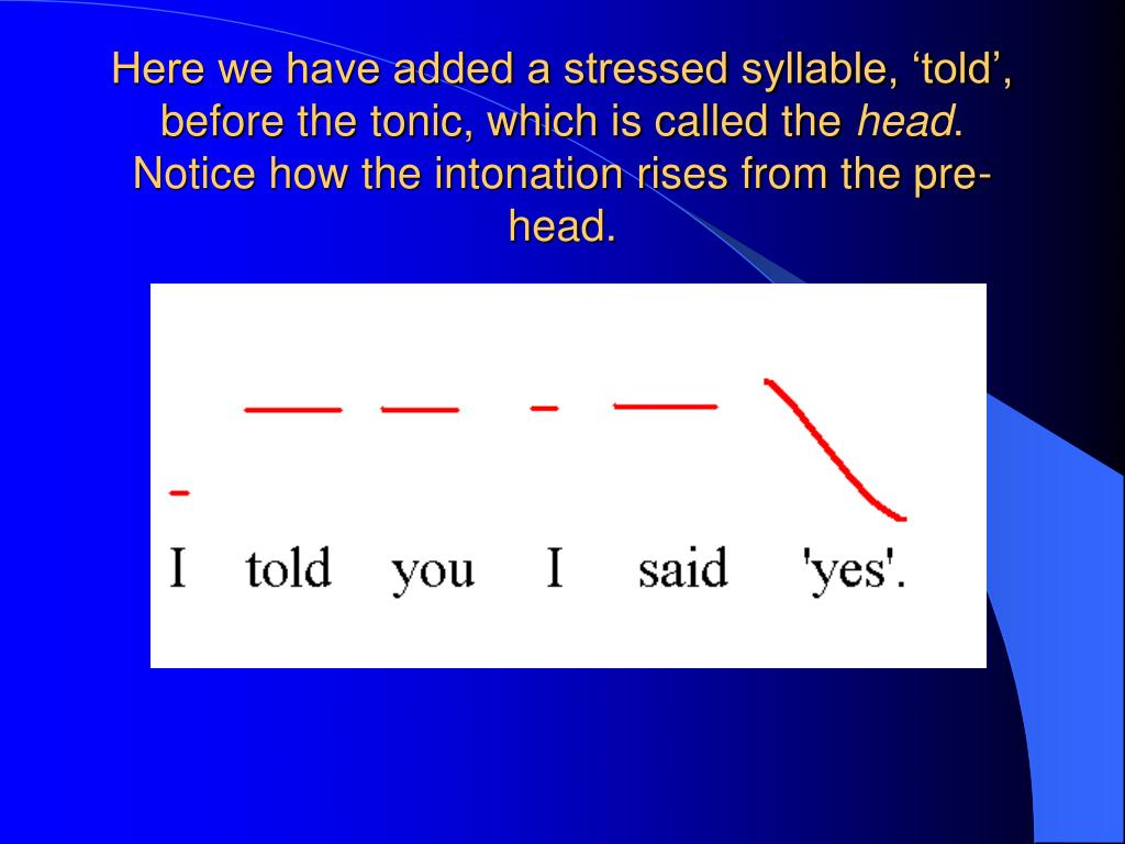 Here we have added a stressed syllable, 'told', before the tonic, which is called the
