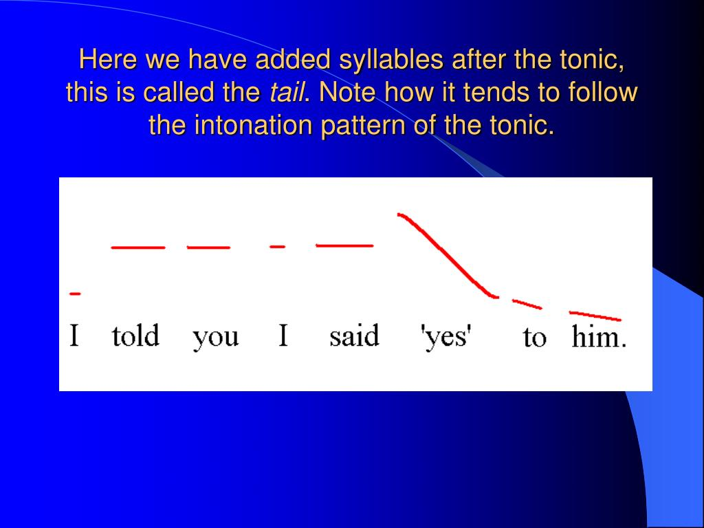 Here we have added syllables after the tonic, this is called the