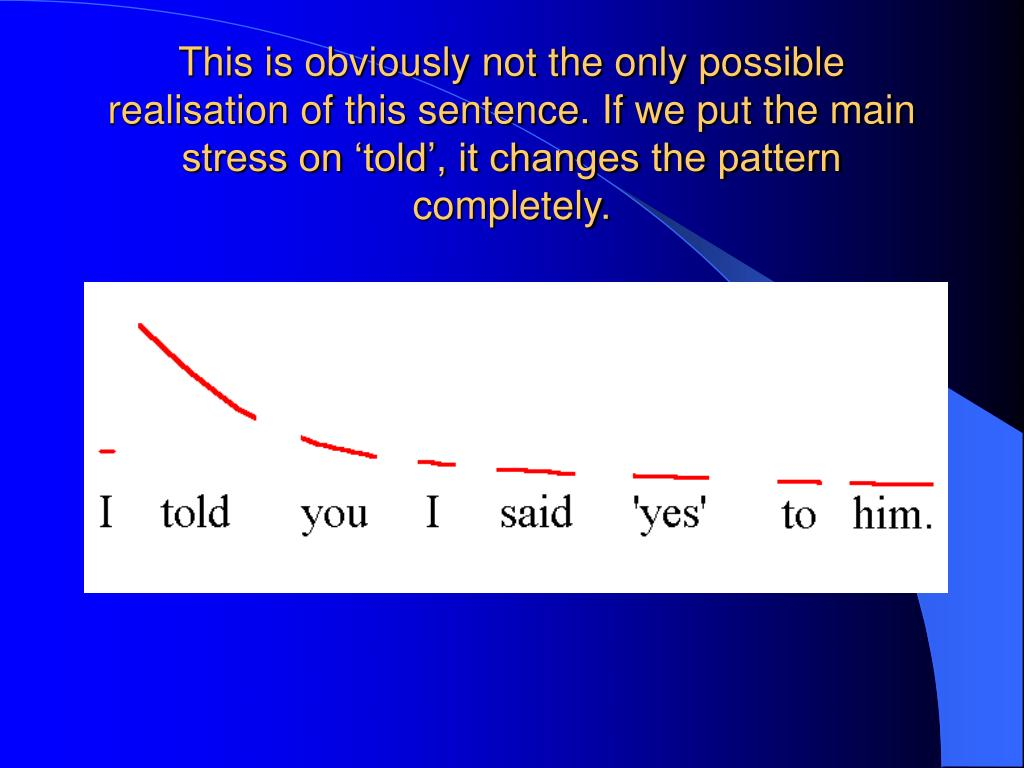 This is obviously not the only possible realisation of this sentence. If we put the main stress on 'told', it changes the pattern completely.
