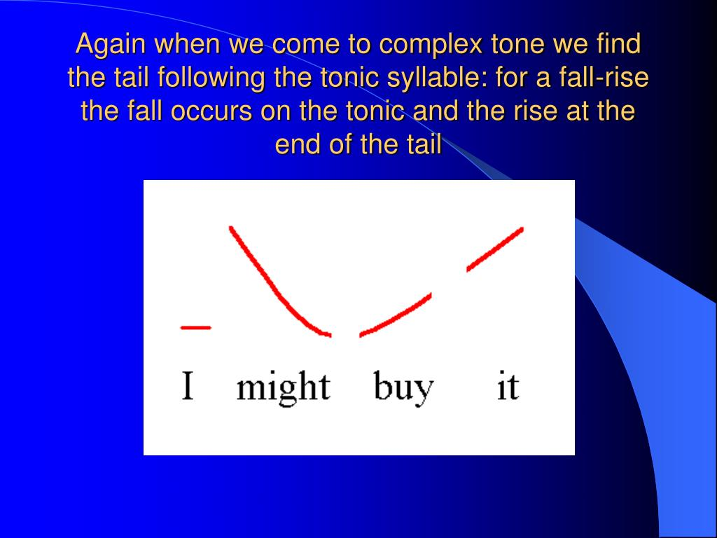 Again when we come to complex tone we find the tail following the tonic syllable: for a fall-rise  the fall occurs on the tonic and the rise at the end of the tail