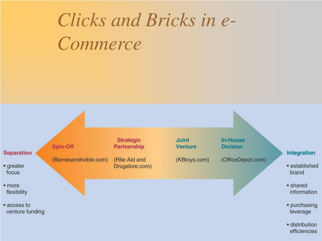 Clicks and Bricks in e-Commerce