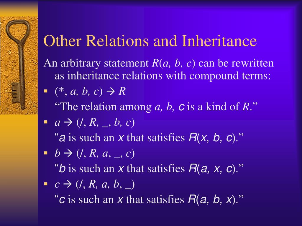Other Relations and Inheritance