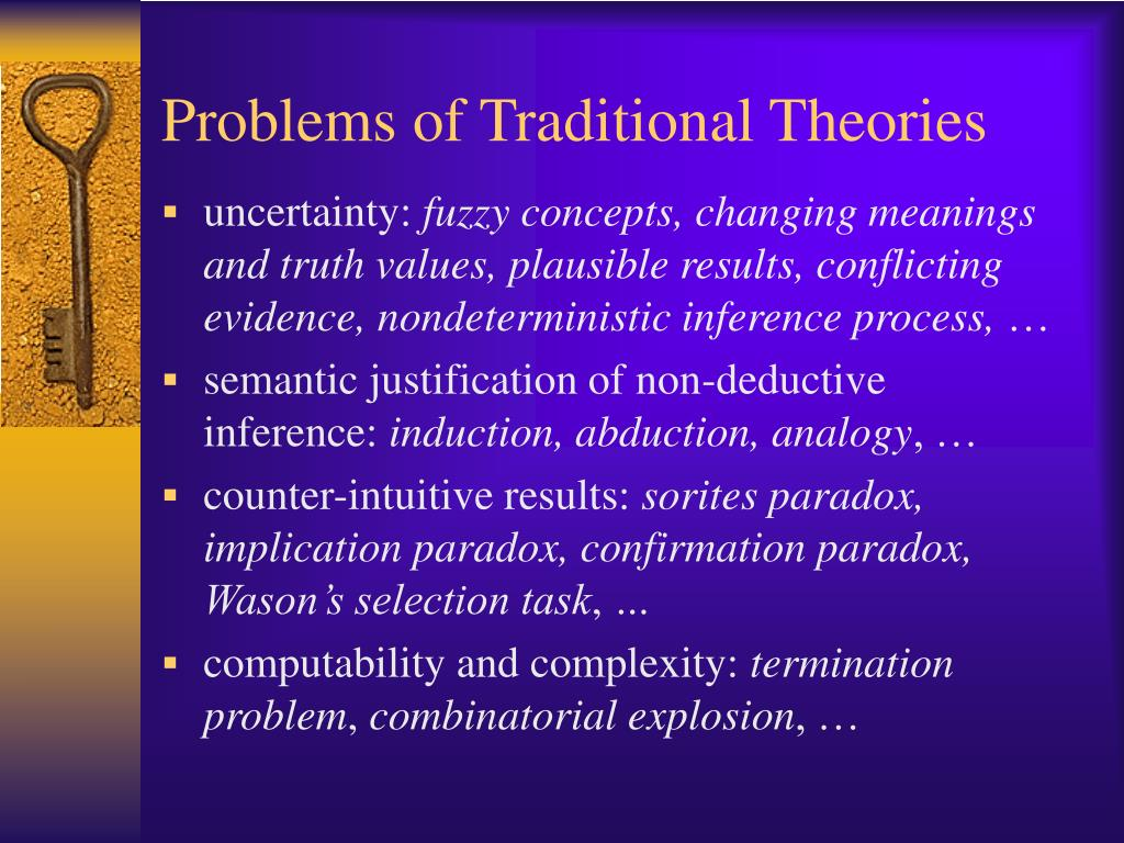 Problems of Traditional Theories