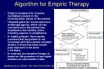 algorithm for empiric therapy