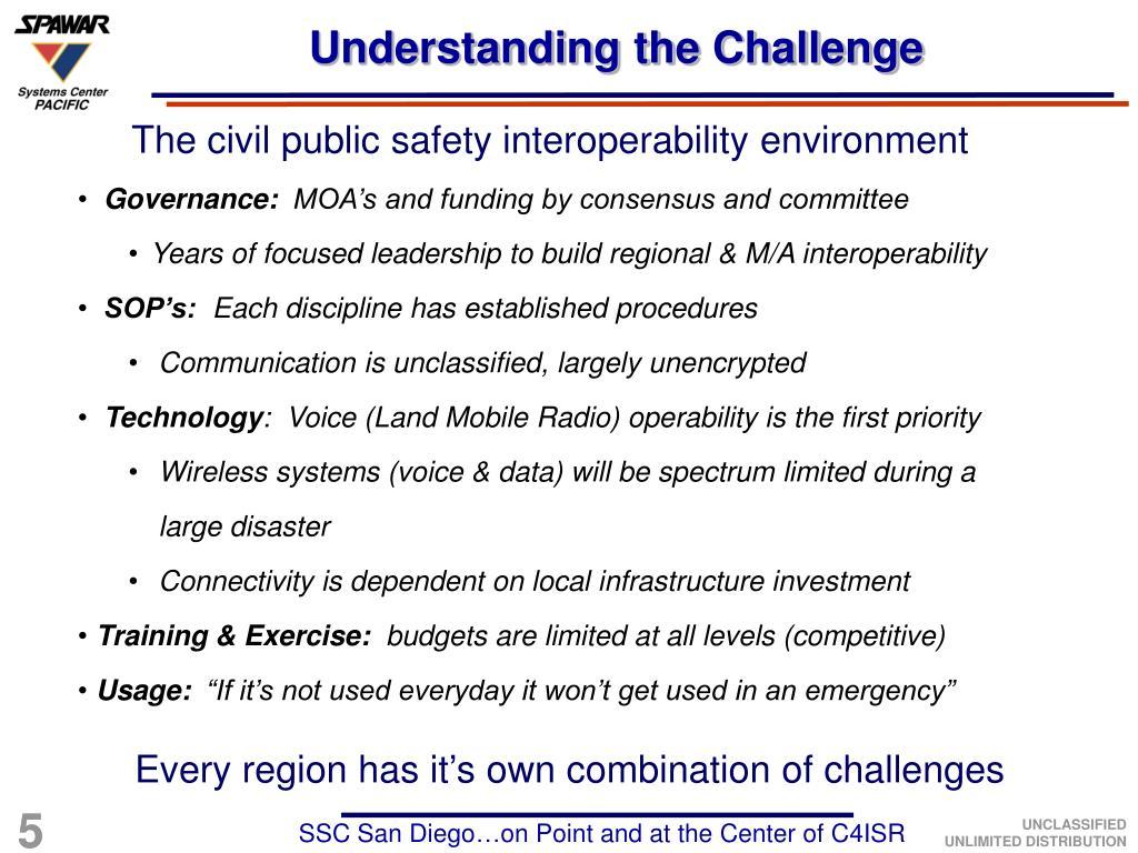 Understanding the Challenge