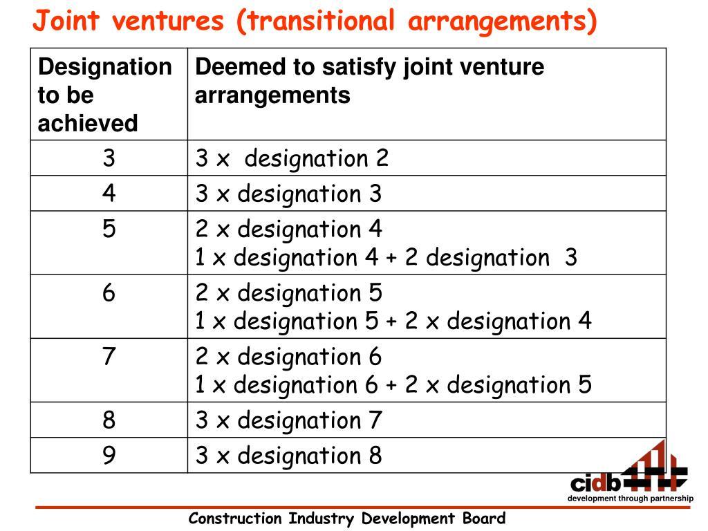 Joint ventures (transitional arrangements)