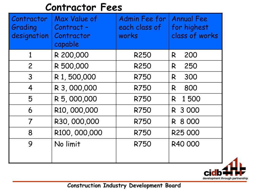 Contractor Fees