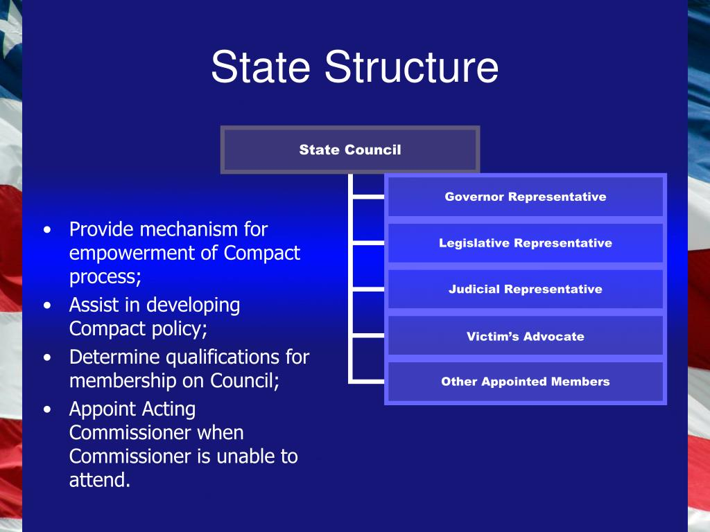 State Structure