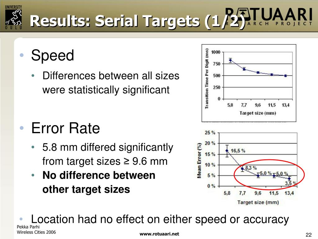 Results: Serial Targets (1/2)