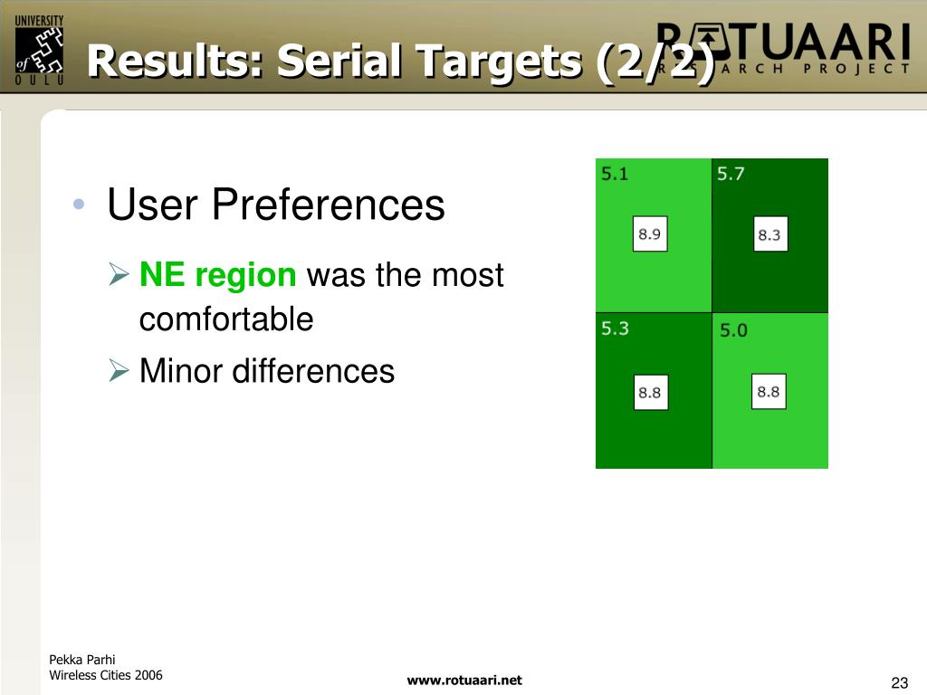 Results: Serial Targets (2/2)