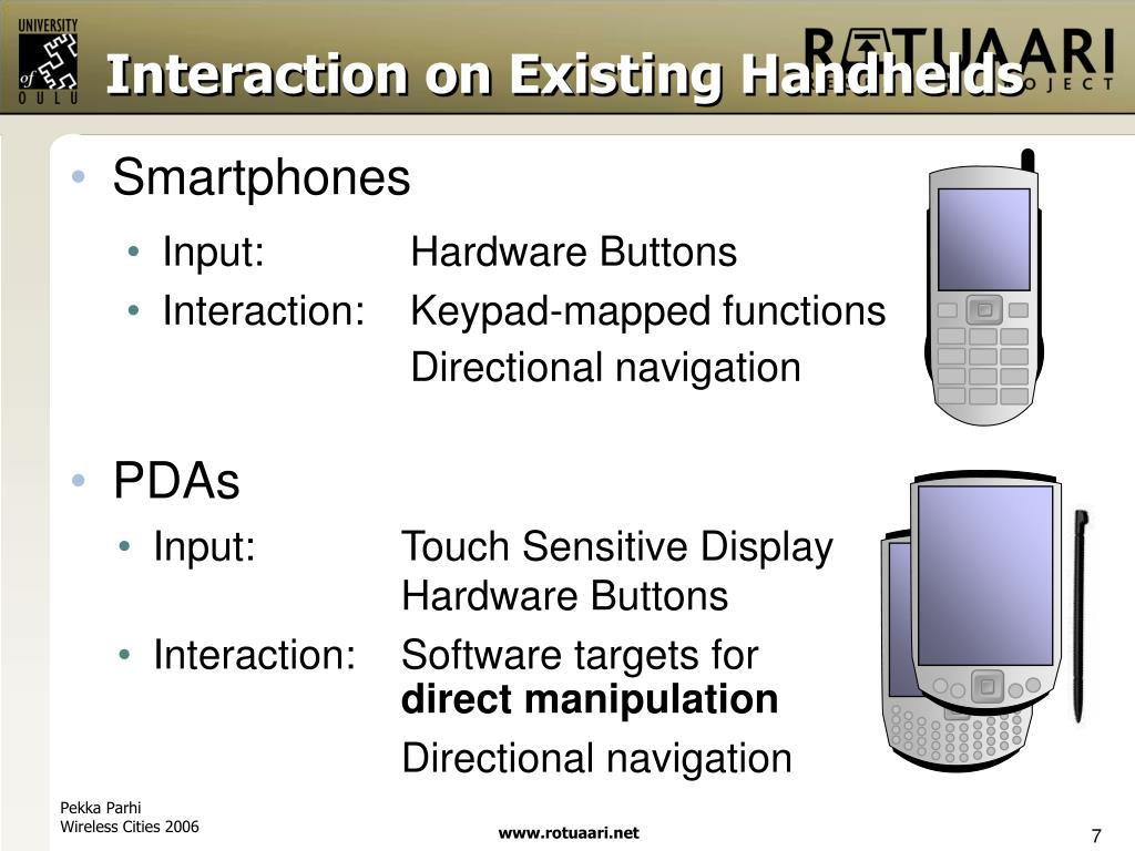 Interaction on Existing Handhelds