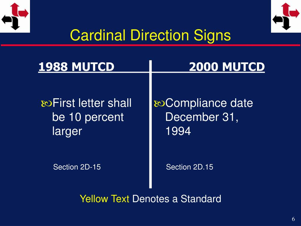 Cardinal Direction Signs