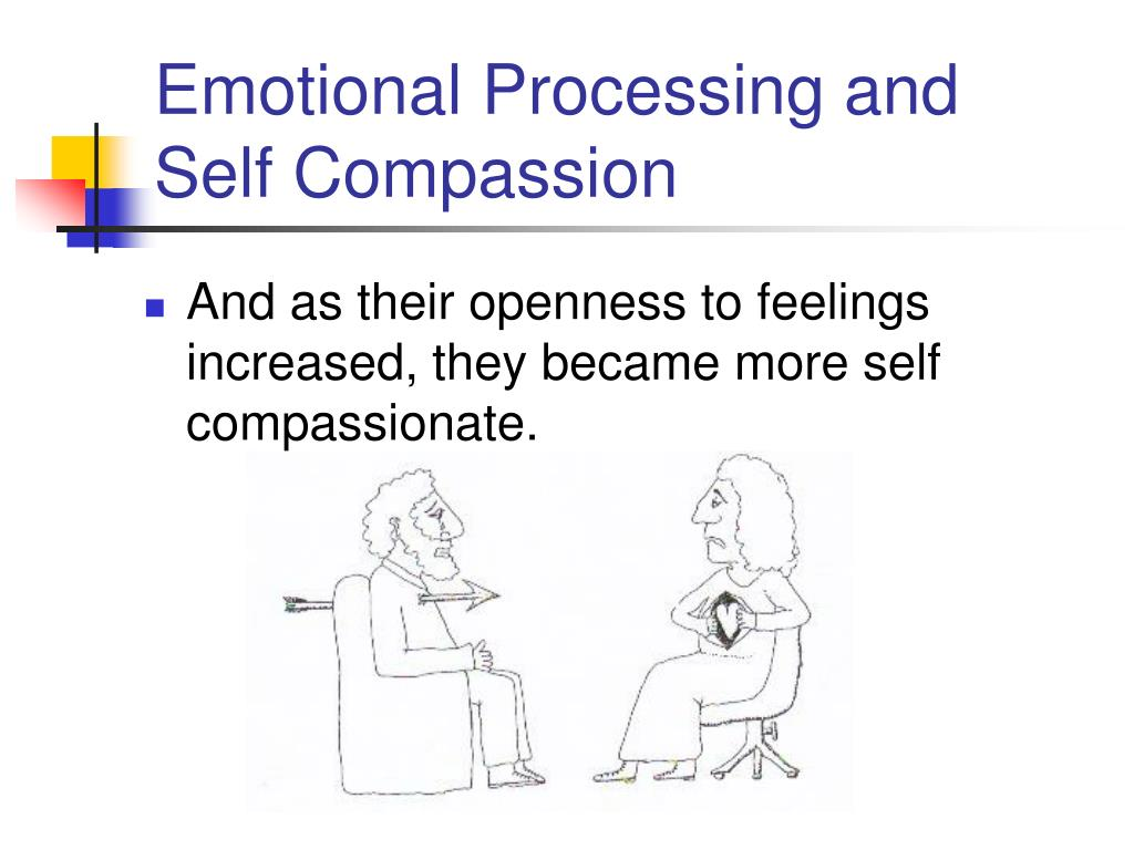 Emotional Processing and Self Compassion