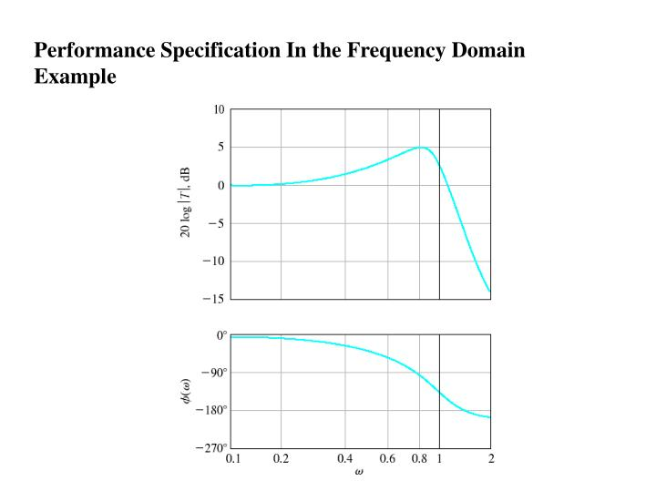 Performance Specification In the Frequency Domain