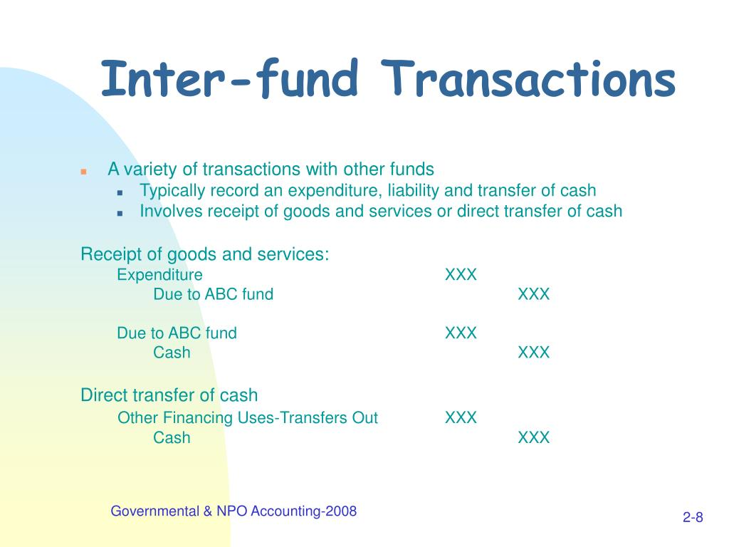 Inter-fund Transactions