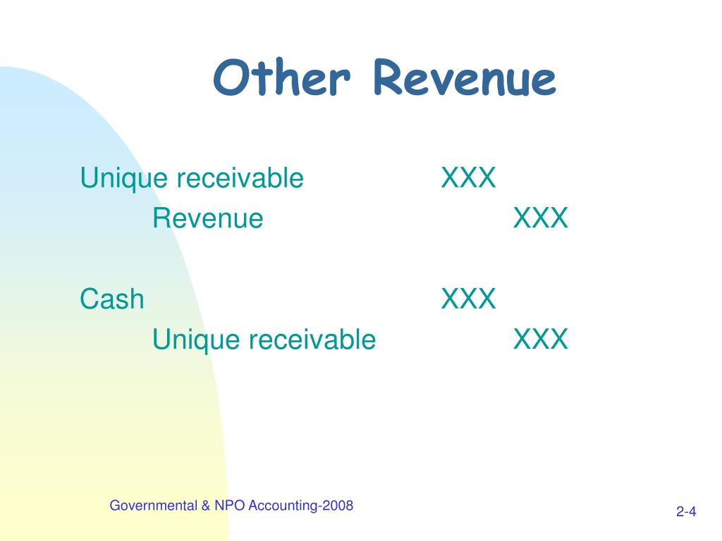 Other Revenue