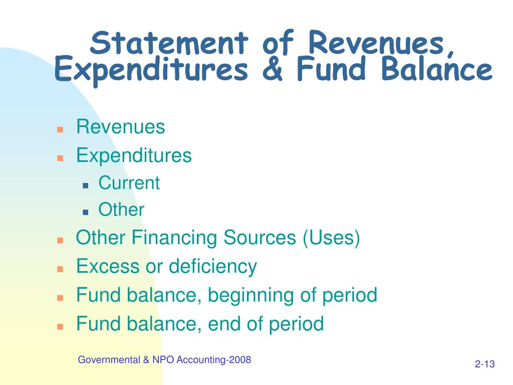 Statement of Revenues, Expenditures & Fund Balance