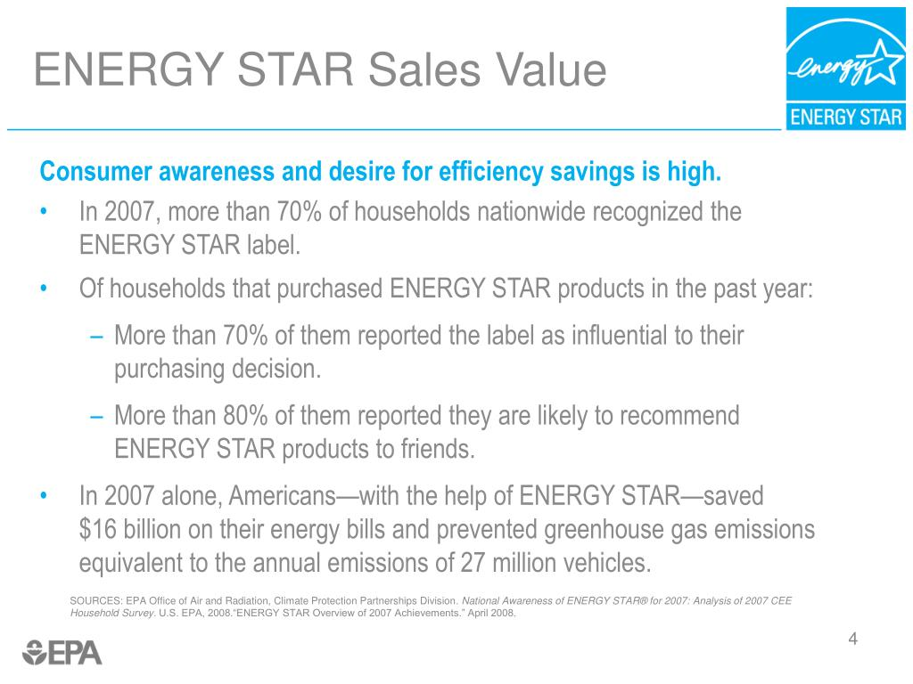 ENERGY STAR Sales Value