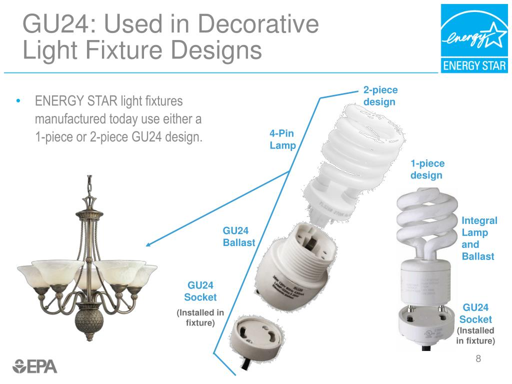 ENERGY STAR light fixtures manufactured today use either a 1-piece or 2-piece GU24 design.