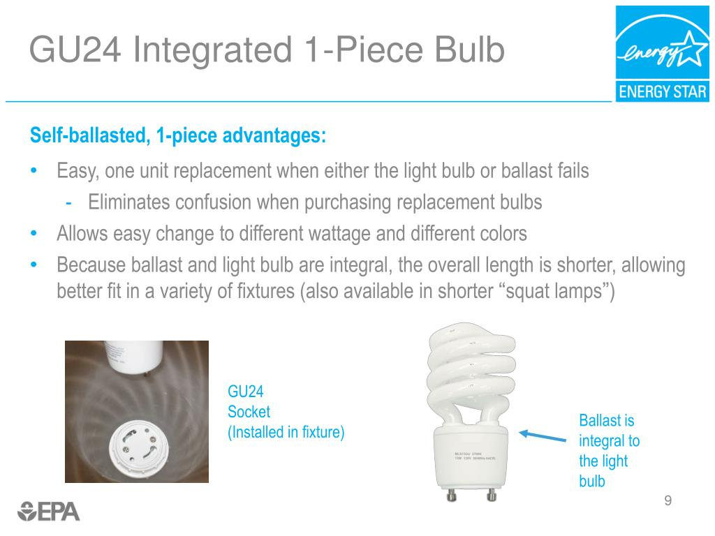 GU24 Integrated 1-Piece Bulb