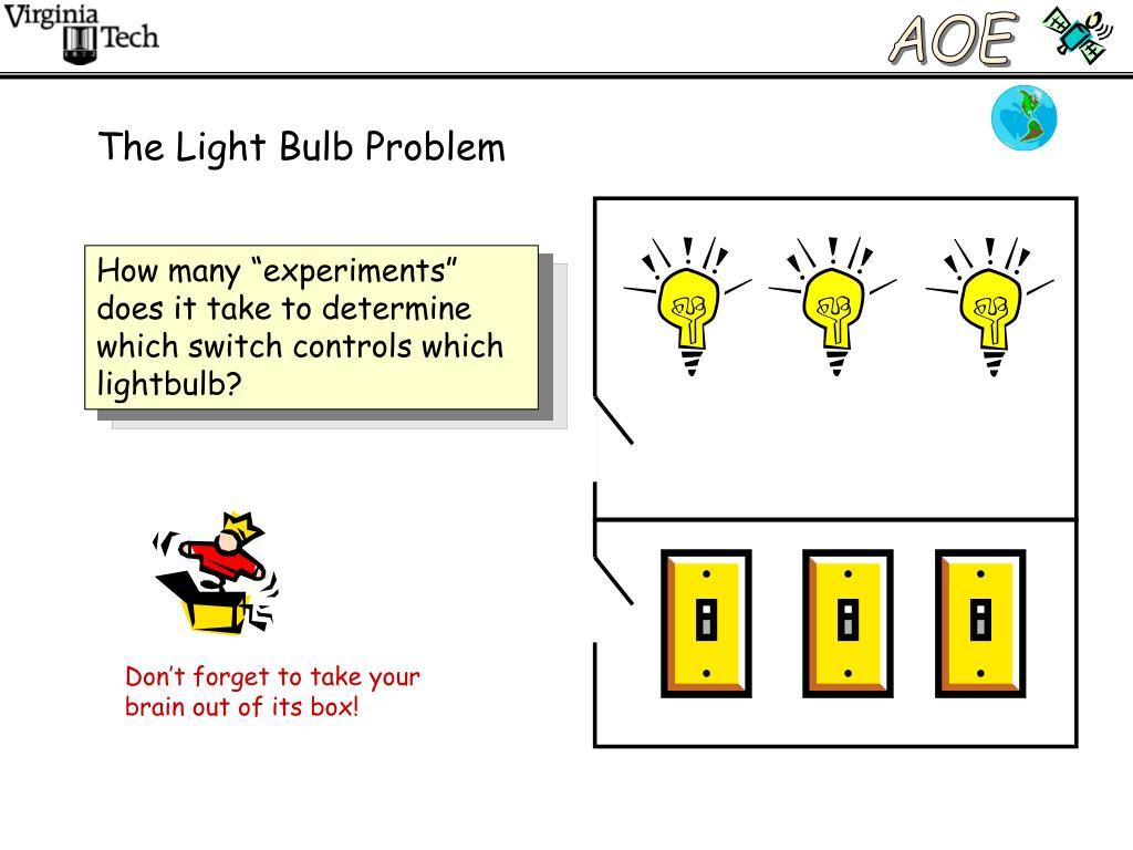 The Light Bulb Problem