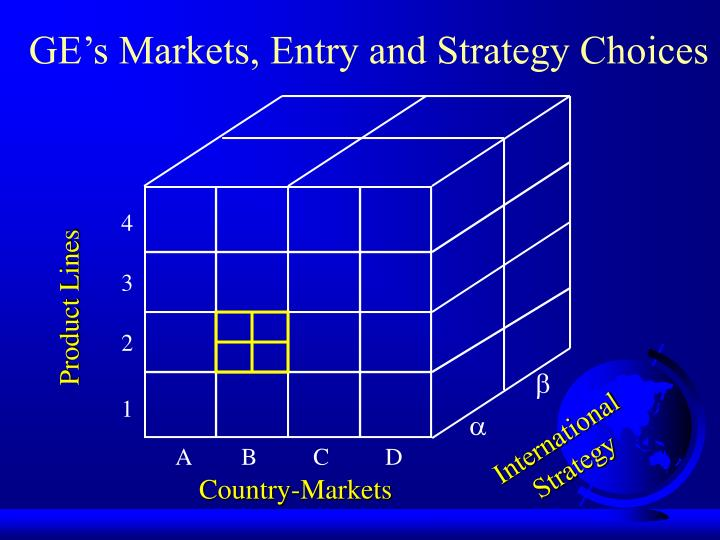 Ge s markets entry and strategy choices