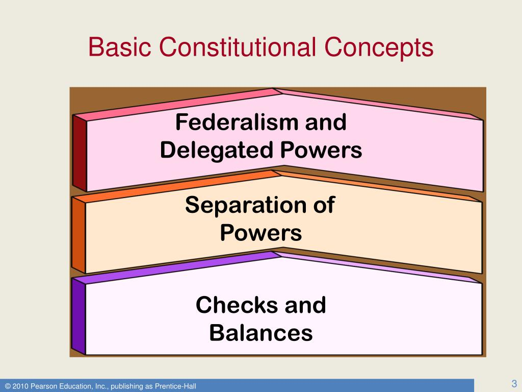 Basic Constitutional Concepts