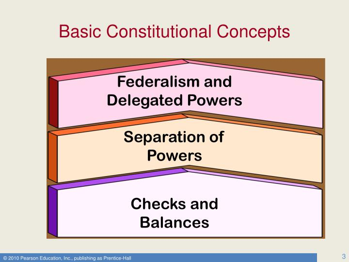 Basic constitutional concepts l.jpg