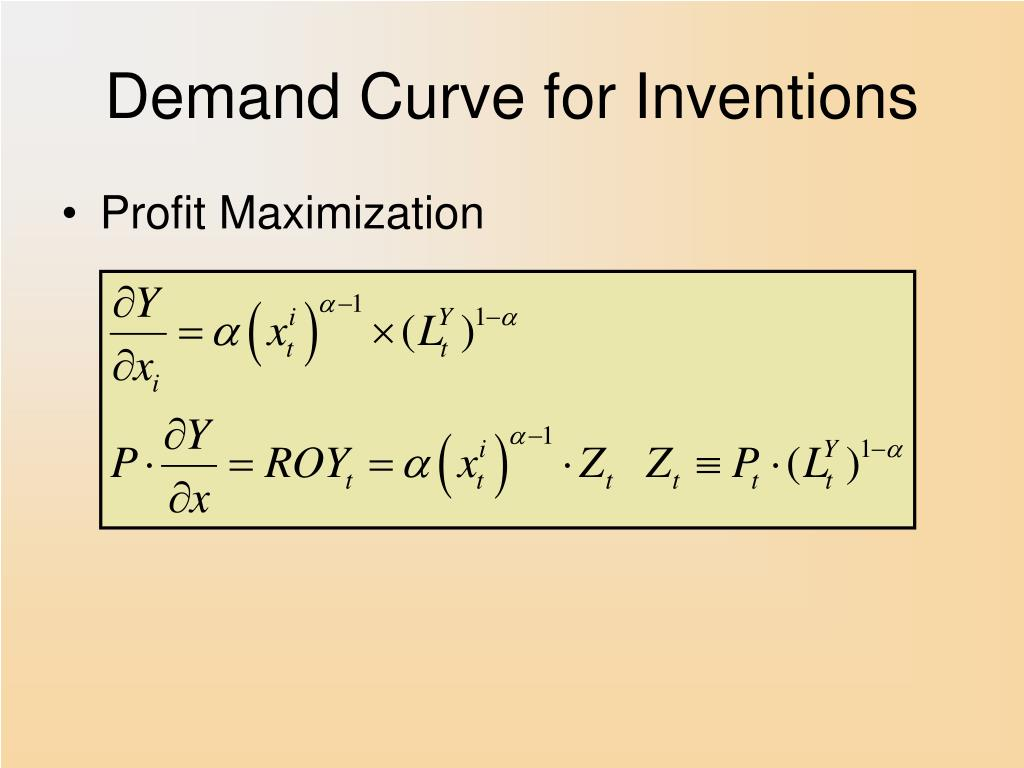 Demand Curve for Inventions
