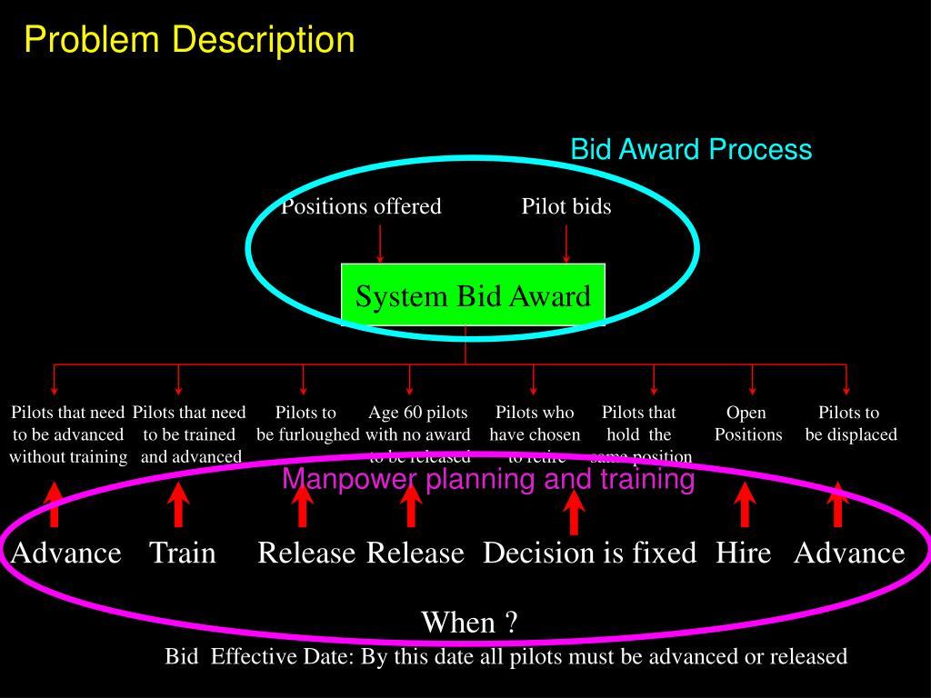 Bid Award Process