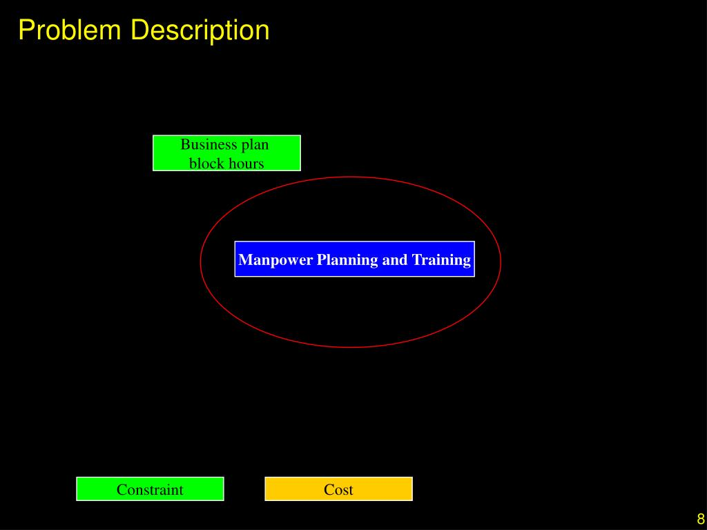 Manpower Planning and Training