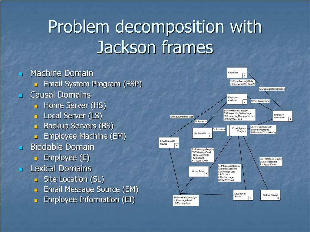 Problem decomposition with Jackson frames