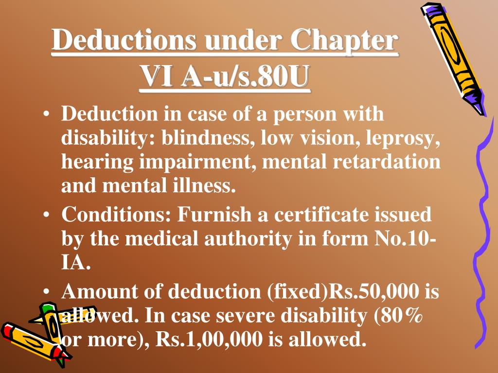 Deductions under Chapter VI A-u/s.80U