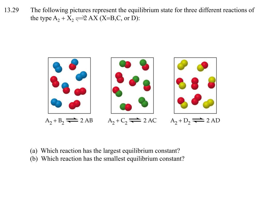 13.29The following pictures represent the equilibrium state for three different reactions of the type A