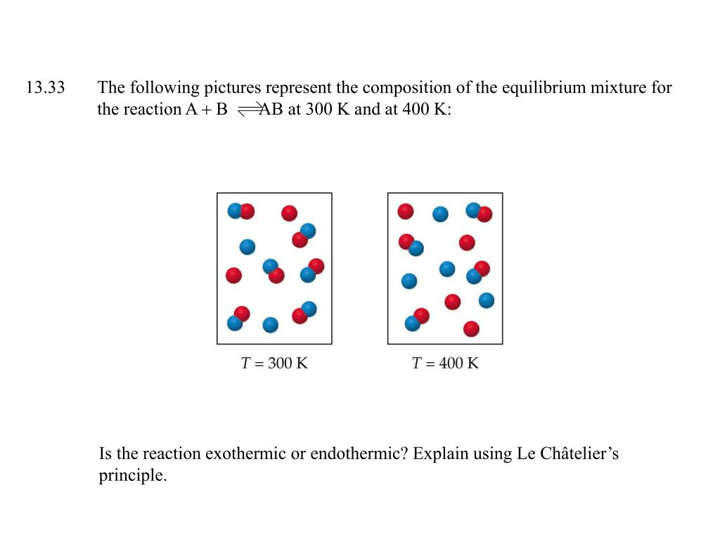 13.33	The following pictures represent the composition of the equilibrium mixture for 	the reaction A