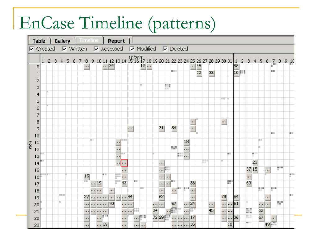 EnCase Timeline (patterns)