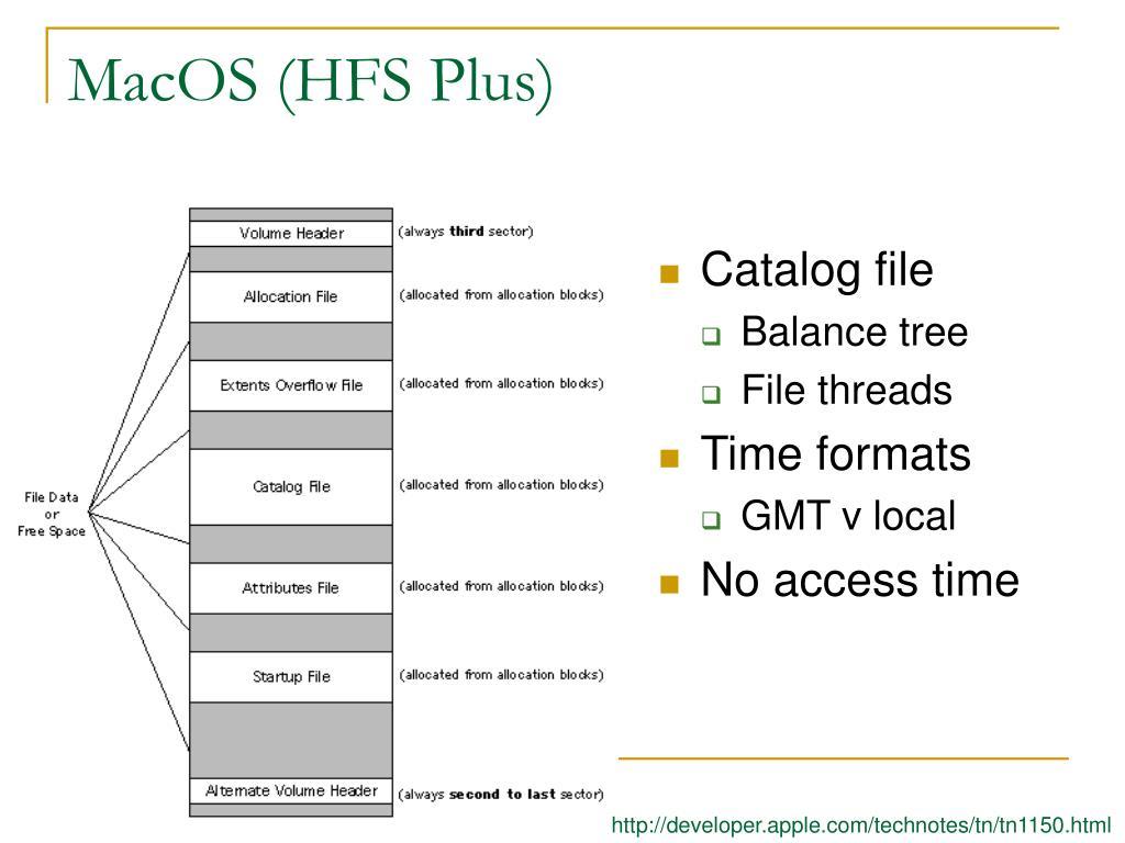 MacOS (HFS Plus)