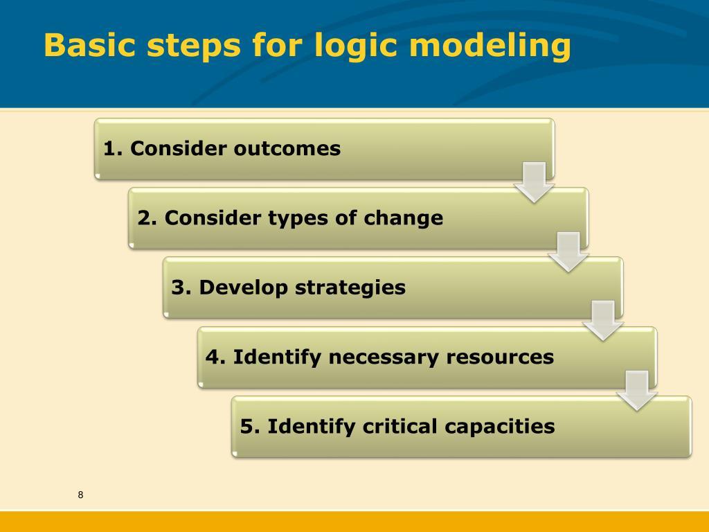 Basic steps for logic modeling