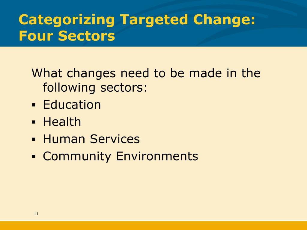 Categorizing Targeted Change: