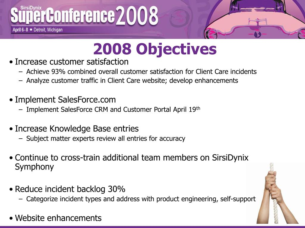 2008 Objectives