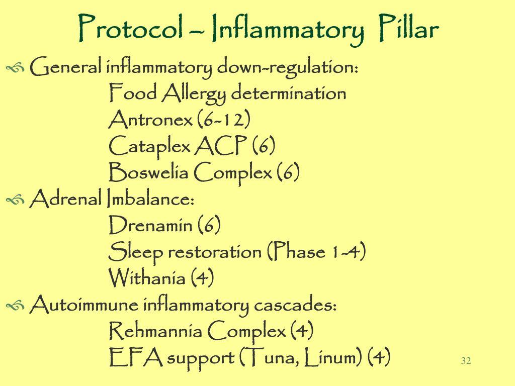 Protocol – Inflammatory  Pillar