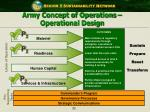 army concept of operations operational design