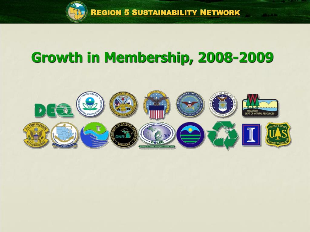 Growth in Membership, 2008-2009