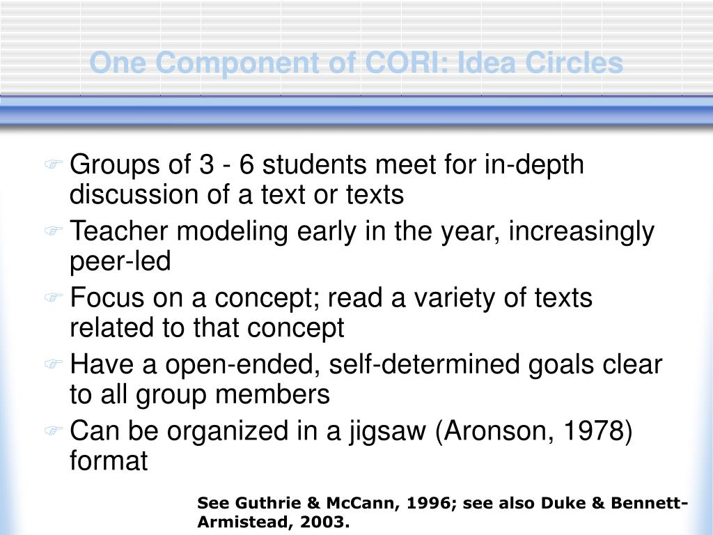 One Component of CORI: Idea Circles